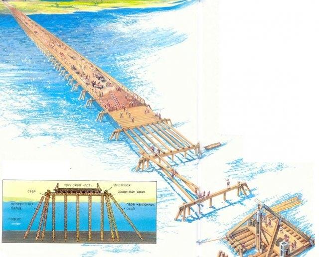 римский понтонный мост
