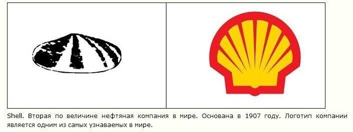 Эволюция известных брендов