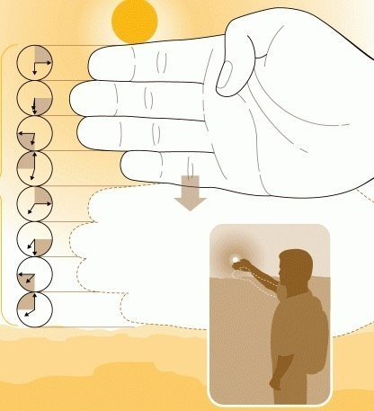 Определяем время до захода солнца с помощью пальцев